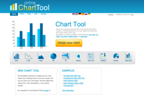 Online Chart Tool screenshot