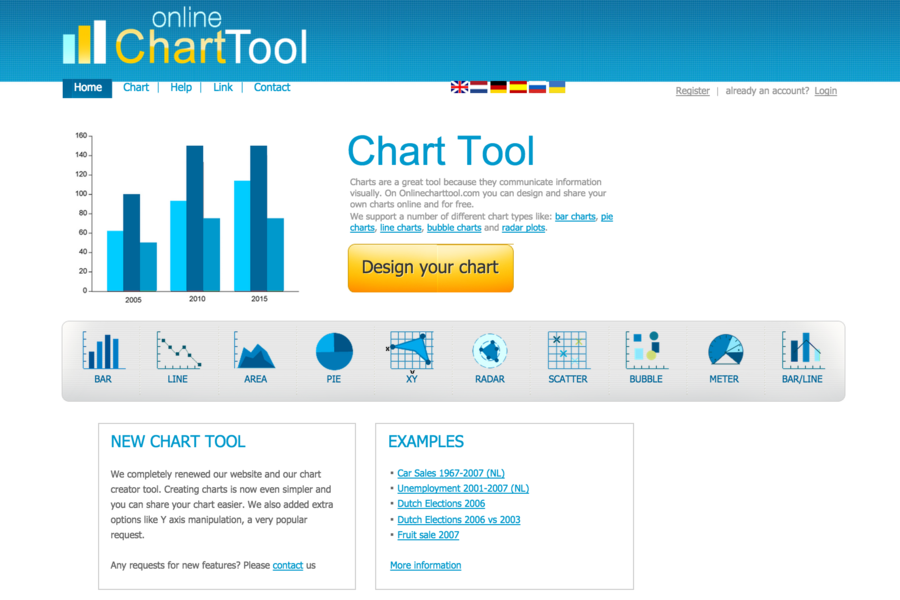 Online Chart Tool