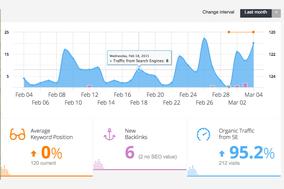 Monitor Backlinks screenshot