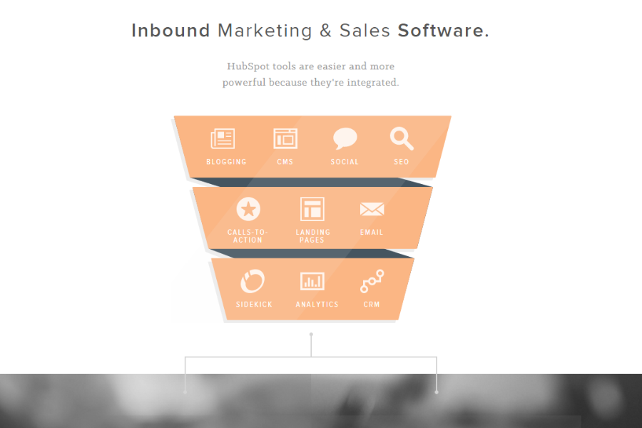 hubspot clv Blog 11: evaluating hubspot, a business based on inbound marketing zz customer lifetime value.