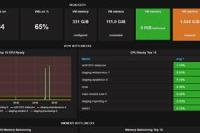 Performance Analyzer screenshot