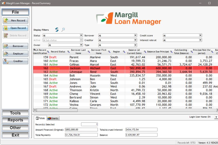 Margill