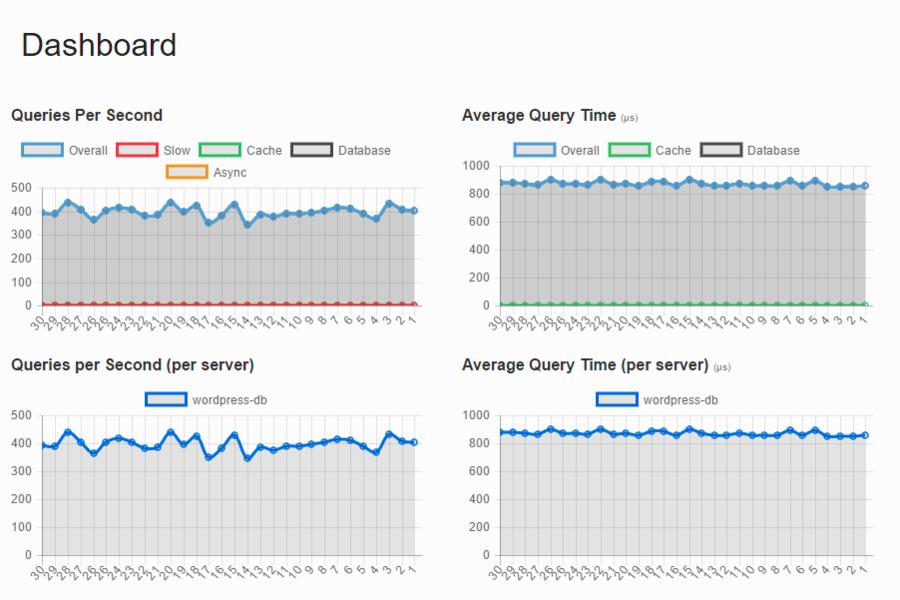Heimdall Data