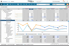 Adaptive Insights screenshot