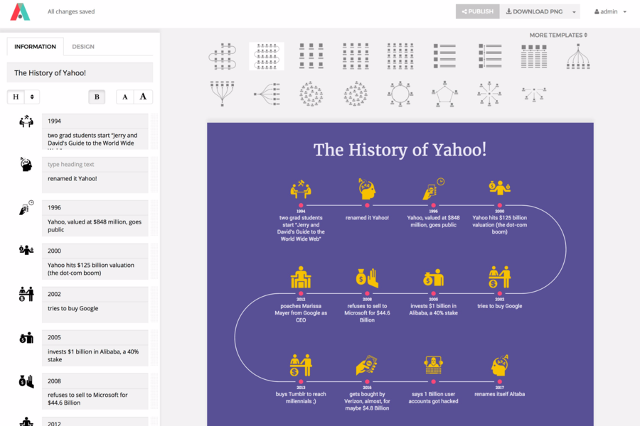 Adioma  Infographic Maker With Timelines Grids and Icons