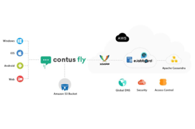 Contus Fly screenshot