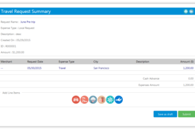 SutiSoft Spend Platform screenshot