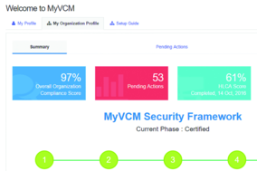 MyVCM screenshot