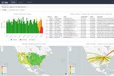 Looker Data Platform