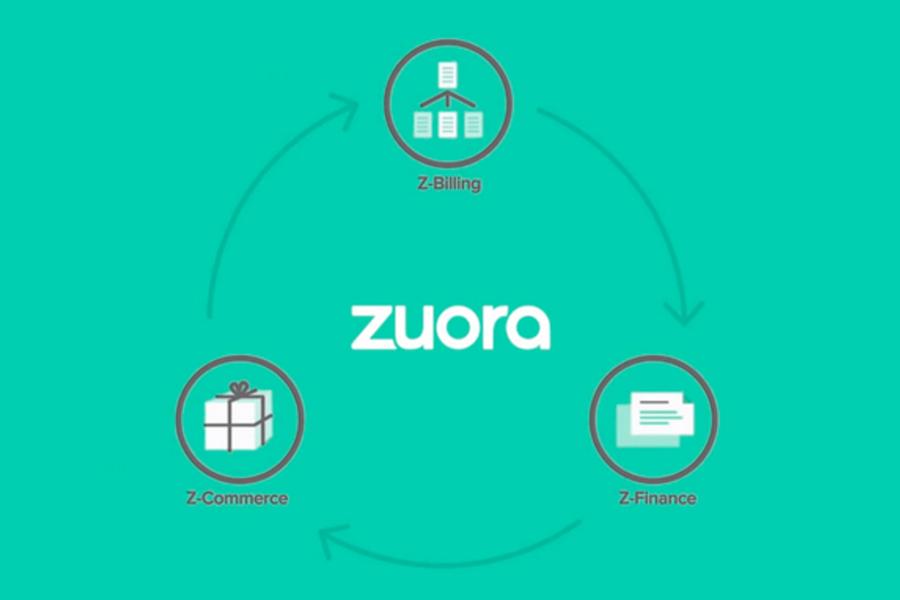 Zuora