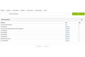 SharePoint Vitals screenshot