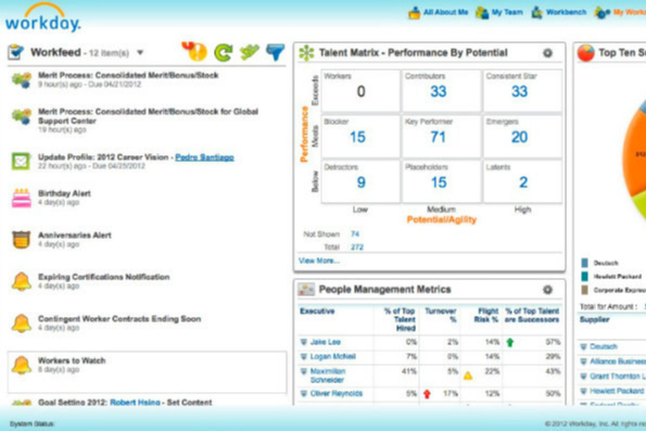 Workday Reviews, Pricing and Alternatives