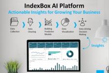 IndexBox