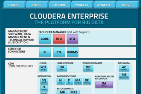 Cloudera screenshot