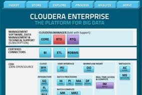 Cloudera screenshot
