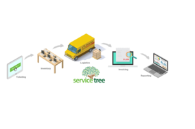 ServiceTree screenshot