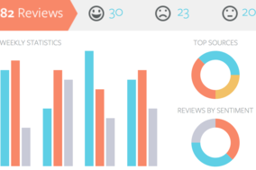 ReviewPush screenshot