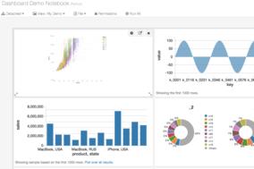 Databricks screenshot