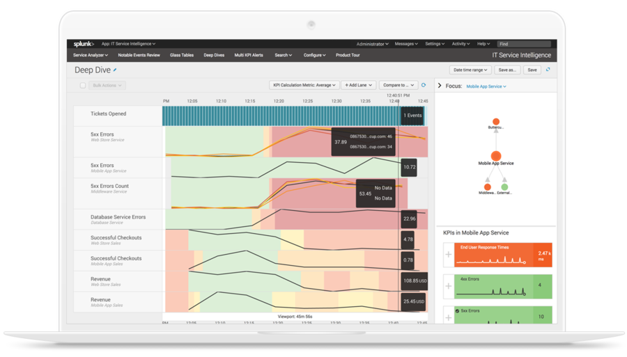 Splunk Enterprise