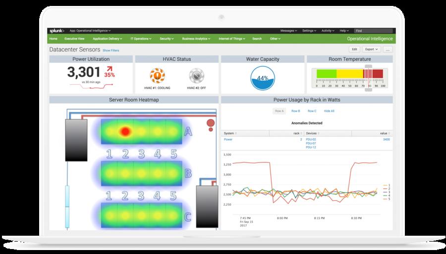 Splunk Enterprise Software 2019 Reviews Pricing – Search