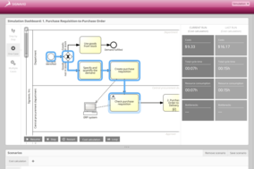 Signavio Process Manager screenshot