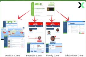 MEDx.Care  screenshot