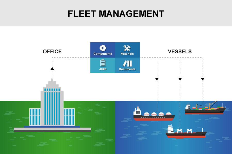 BASSnet™ Fleet Management Systems