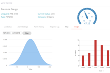 Bridgera Monitoring