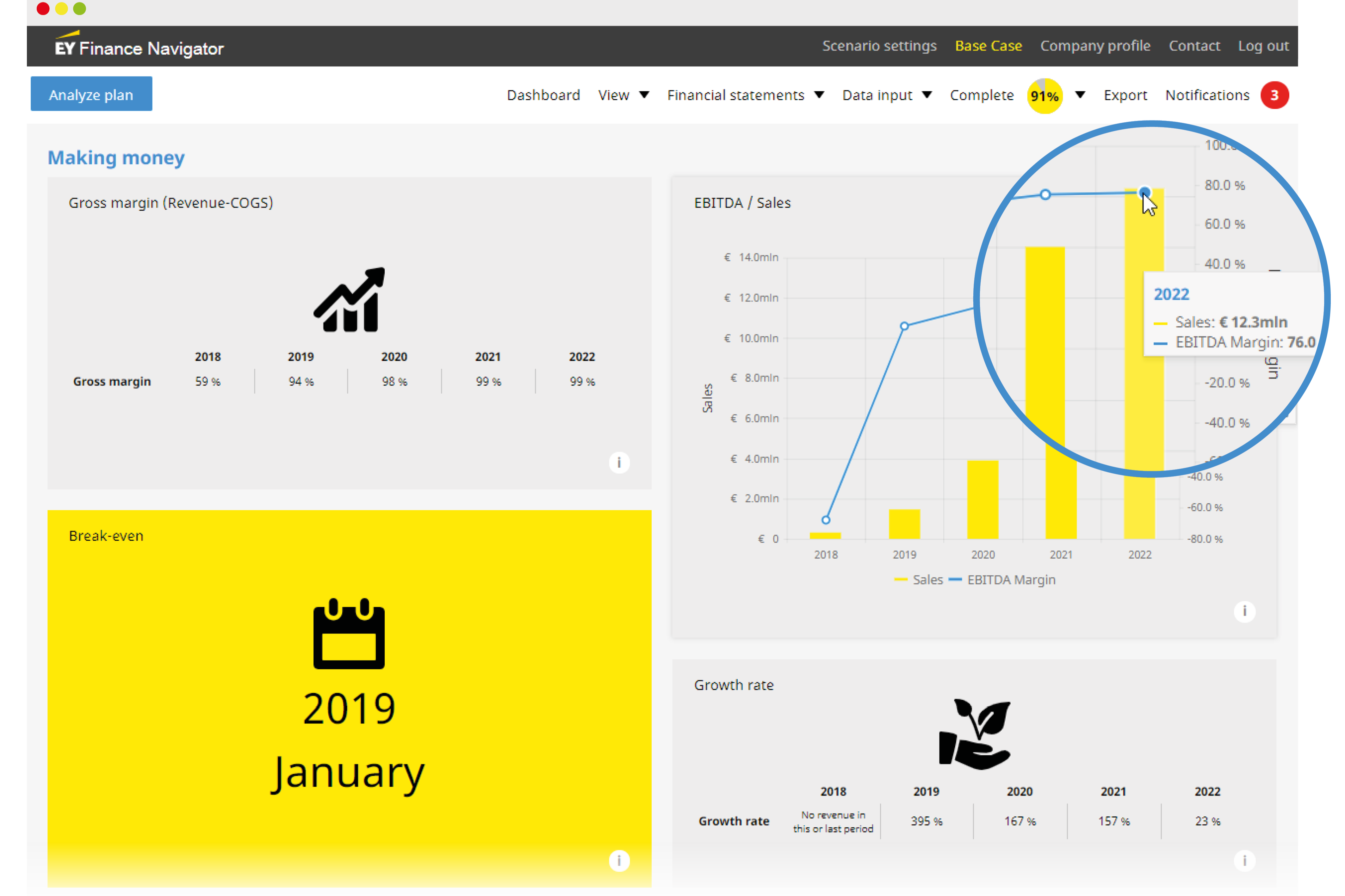 EY Finance Navigator Reviews, Pricing and Alternatives