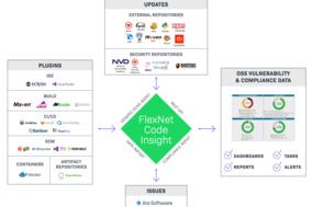 Revenera FlexNet Code Insight  screenshot