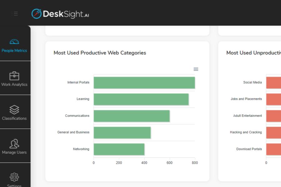 DeskSight.AI