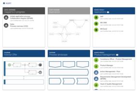 BIC Process Design screenshot